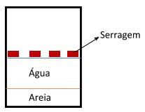 Exemplo: Separar areia de serragem